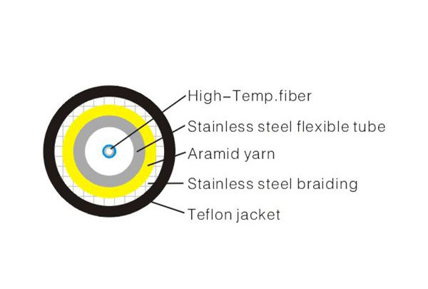 Teflon Jacketed Armored Optical Fiber Cable
