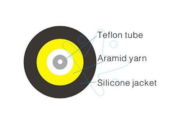 Câble optique de détection résistant à la haute température en silicone