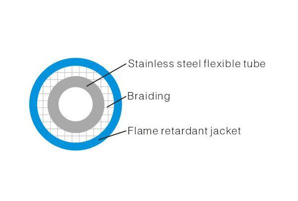 Tuyau de protection du câble optique blindé