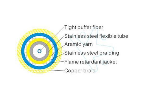 Câble optique blindé de tressage en fil de cuivre